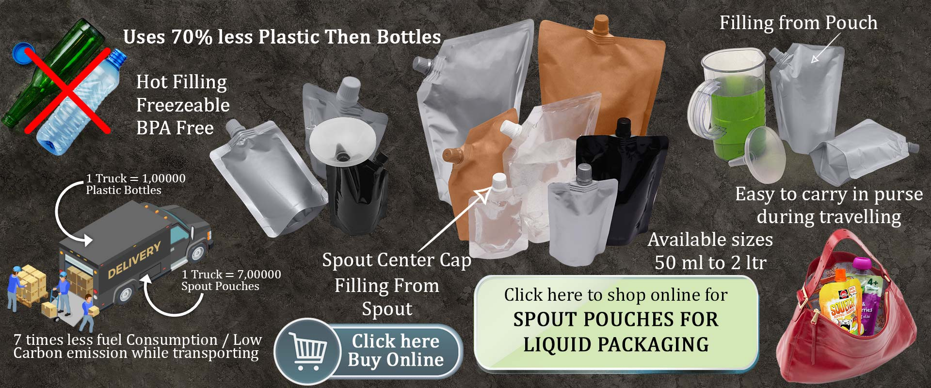 Spout Pouches PouchMakers